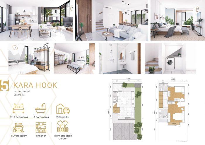 Dijual Rumah GYAN Serpong Residence: di jual Rumah di Gyan Bulevard, Cisauk, KABUPATEN TANGERANG, BANTEN